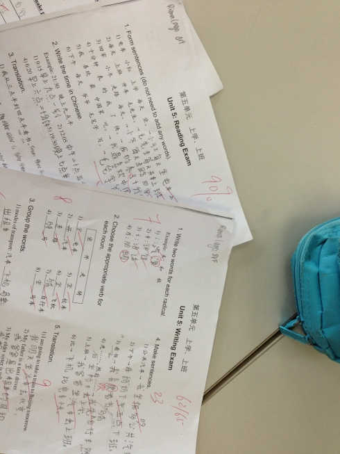 Mandarin Test Scores
